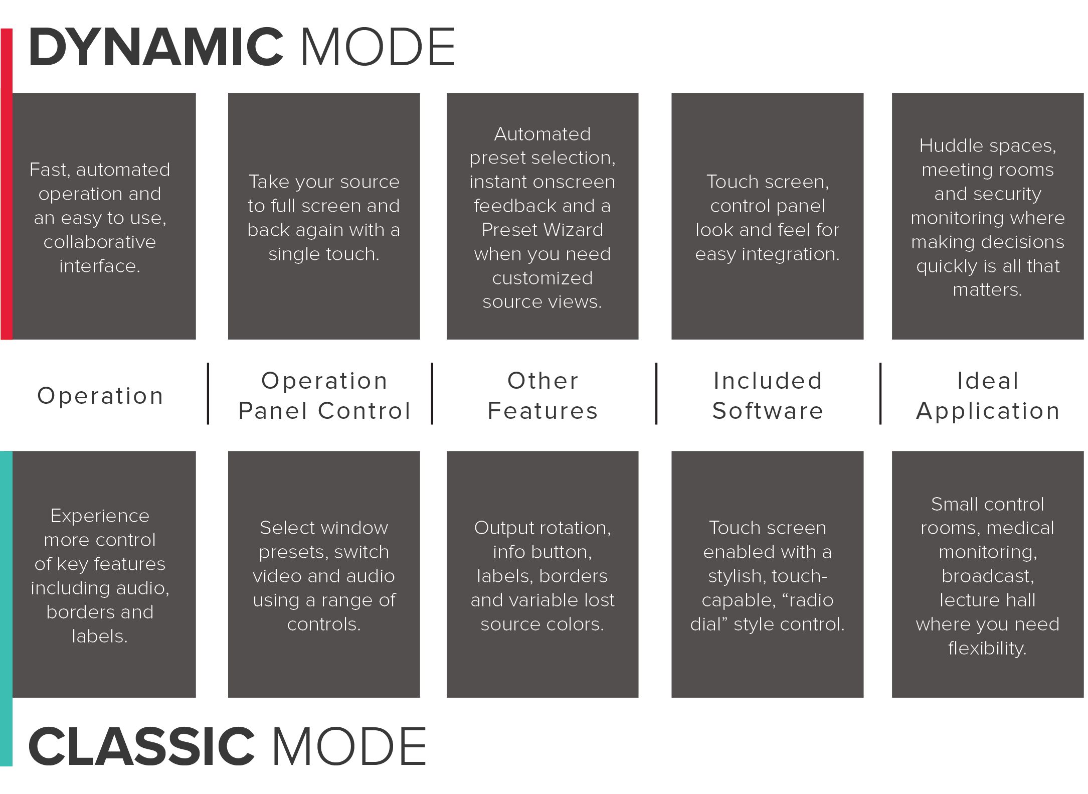Dynamic and Classic Mode web